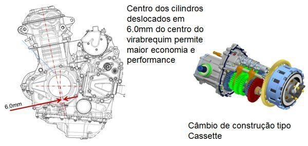 A concepção do motor e câmbio colaboram para formar um conjunto compacto e de fácil manutenção