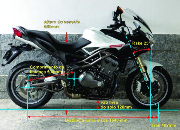 Geometria como de uma Supermoto, boa distância entre eixos e um trail relativamente curto para esse tipo de moto; ângulo da direção também colabora para manobras rápidas