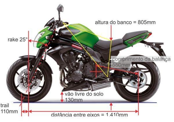 Com distância entre eixos exatamente iguais, as diferenças ficam por conta da distribuição de massas e da geometria da frente das motos