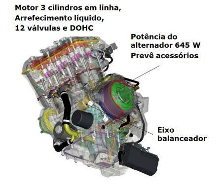 Motor compacto, com desempenho mais do que suficiente para a proposta da moto