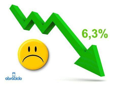 Fevereiro de 2014 apresentou queda de vendas em relação a janeiro