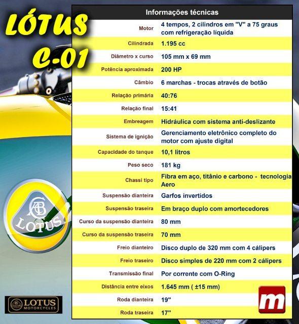 Lótus C-01, dados técnicos
