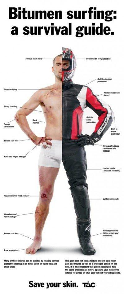 Ilustração mostra com clareza os riscos de não usar proteções