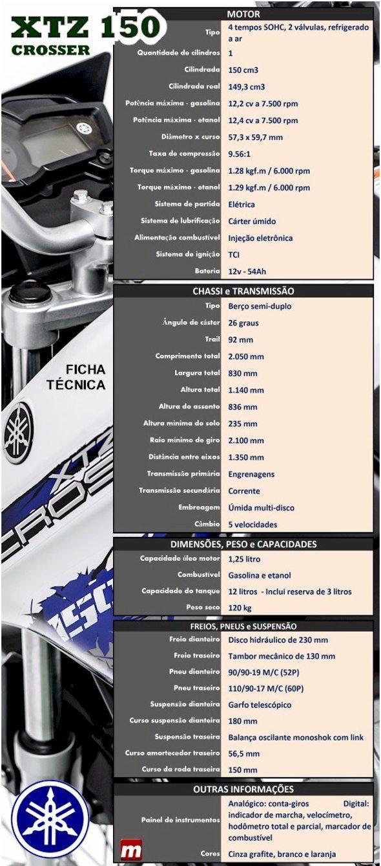 Ficha técnica Yamaha XTZ Crosser 150