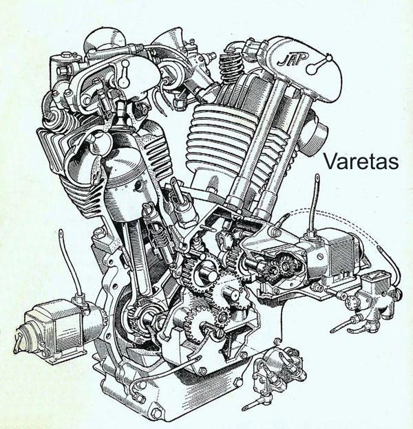 Motor de competição JAP V2, era alta tecnologia nos anos 30