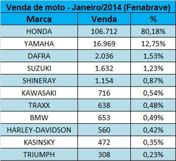 ranking_jan2014_destaque