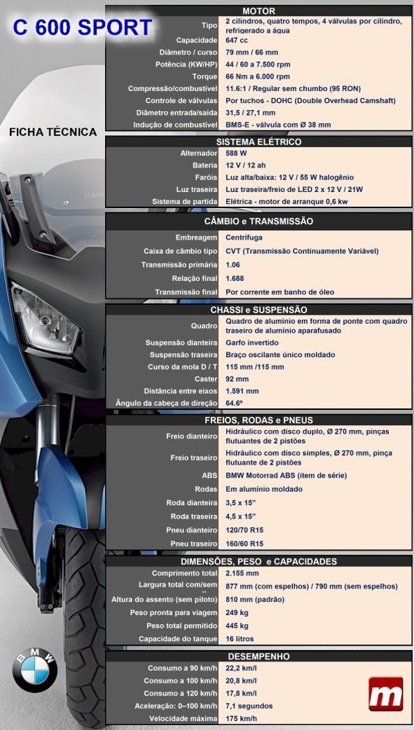 Ficha Técnica BMW C 600 Sport