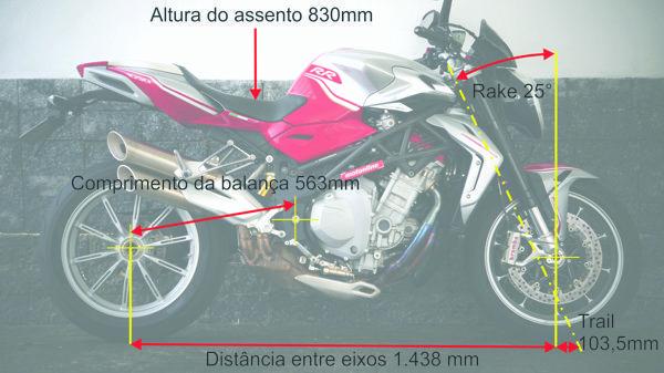 Geometria de esportividade: moto curta, rake agudo, mas com um pouco de estabilização a mais por conta da medida do trail, perto dos 100mm