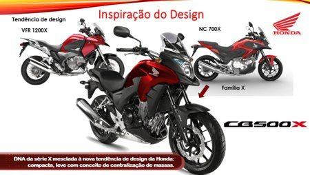 Design inspirado nos modelos maiores