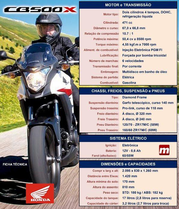 Ficha técnica Honda CB 500X