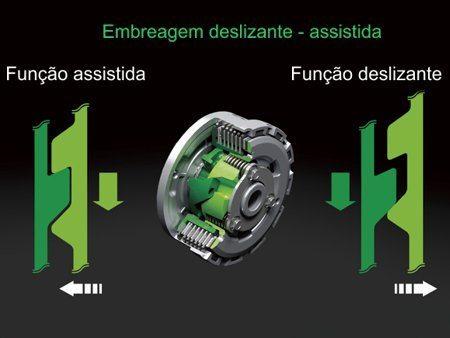 Embreagem assistida - deslizante. Ressaltos inclinados fazem a funçao de assistir ao acoplamento dos discos na aceleração e permitir deslizamento na desaceleração, para evitar derrapagens