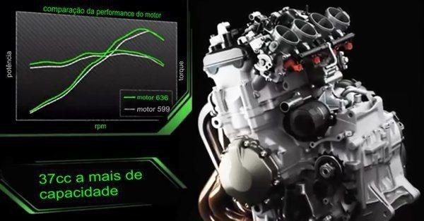 Motor 636 - Mais torque e potência em toda faixa de rotações