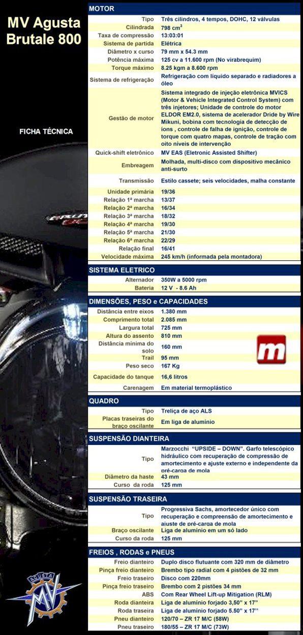 MV Agusta Brutale 800 - Ficha Técnica