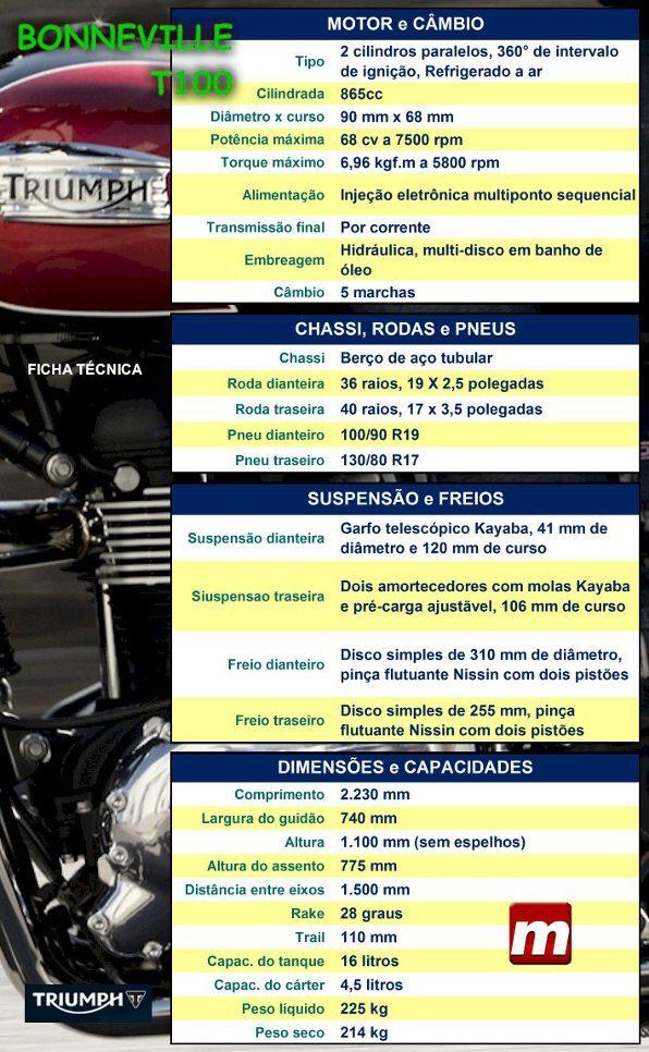Ficha técnica Triumph Bonneville T100