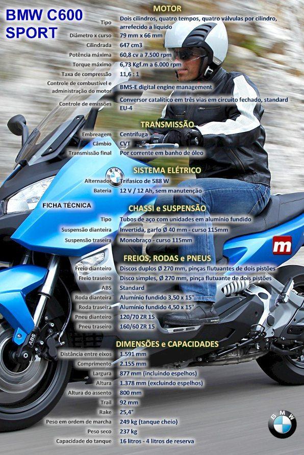 BMW C600 Sport - Ficha Técnica