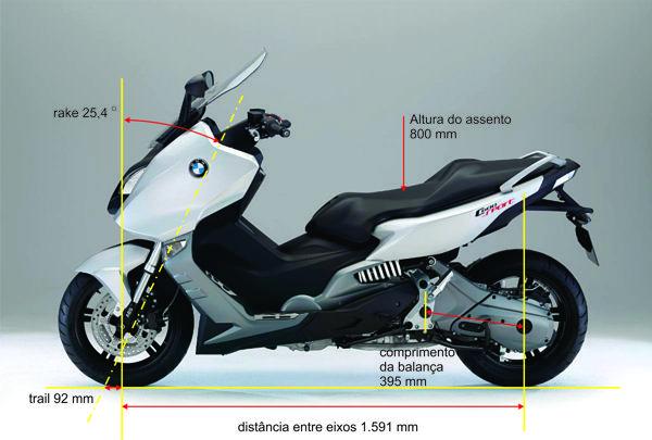 Longa distância entre eixos, combinada com o tamanho reduzido das rodas, rake e trail de moto urbana resulta em um conjunto estável em velocidade e ainda assim bom de curvas