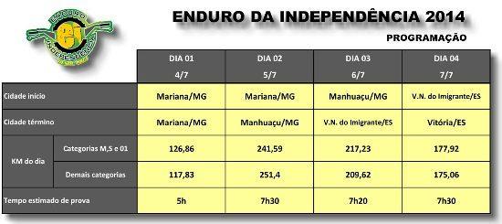 Programação do Enduro da Independência 2014