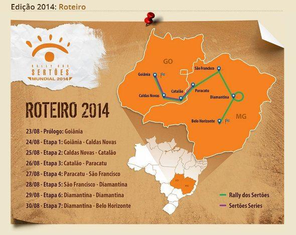 Roteiro do Rally dos Sertões 2014