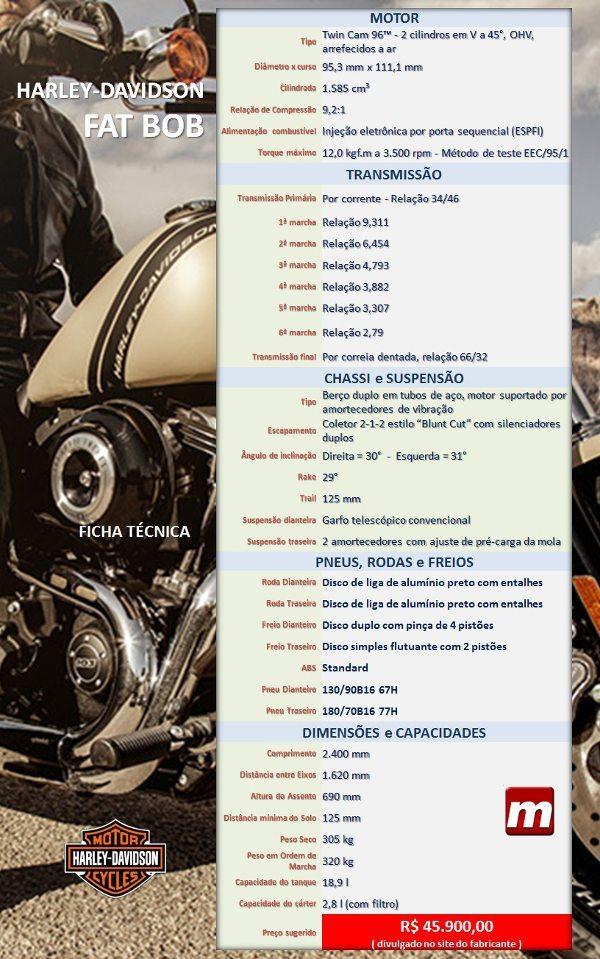 Harley-Davidson Fat Bob - Ficha Técnica