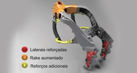 O chassi original da Z1000 recebeu modificações importantes para se adequar à nova finalidade