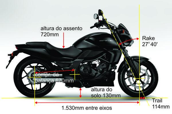 Geometria da CTX tem a abordagem Custom por conta da suspensão traseira rebaixada em relação à NC700 X, que compartilha da mesma mecânica