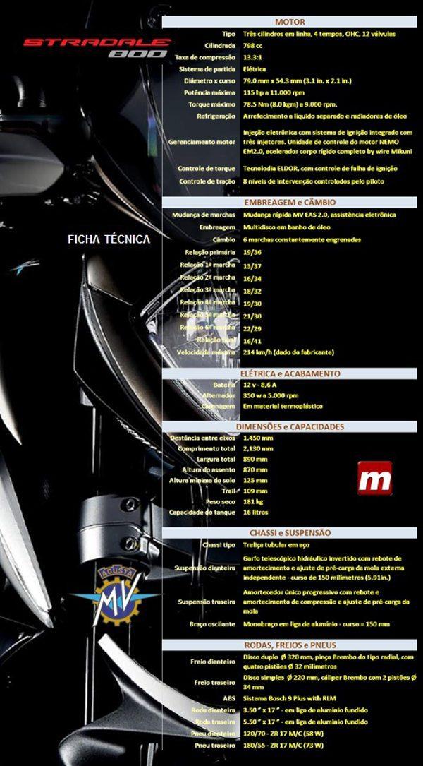 Ficha técnica MV Agusta Stradale 800