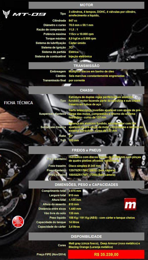Ficha técnica Yamaha MT 09