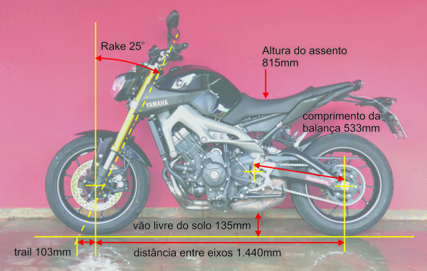 Geometria da Yamaha MT-09 define uma Naked de raça