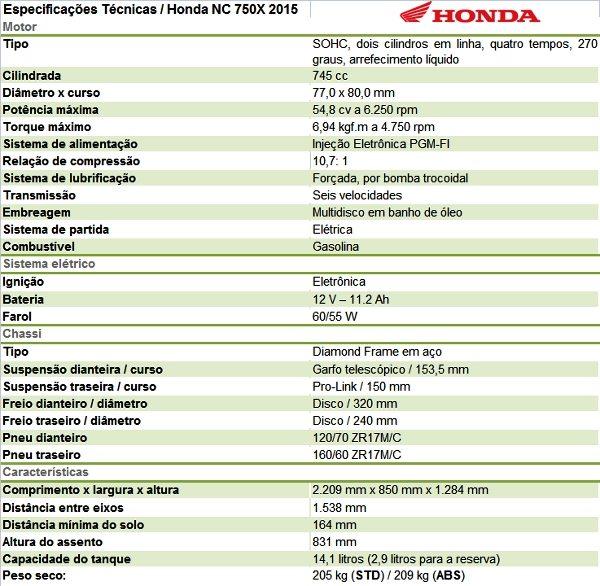 FichaTécnica Honda NC 750X