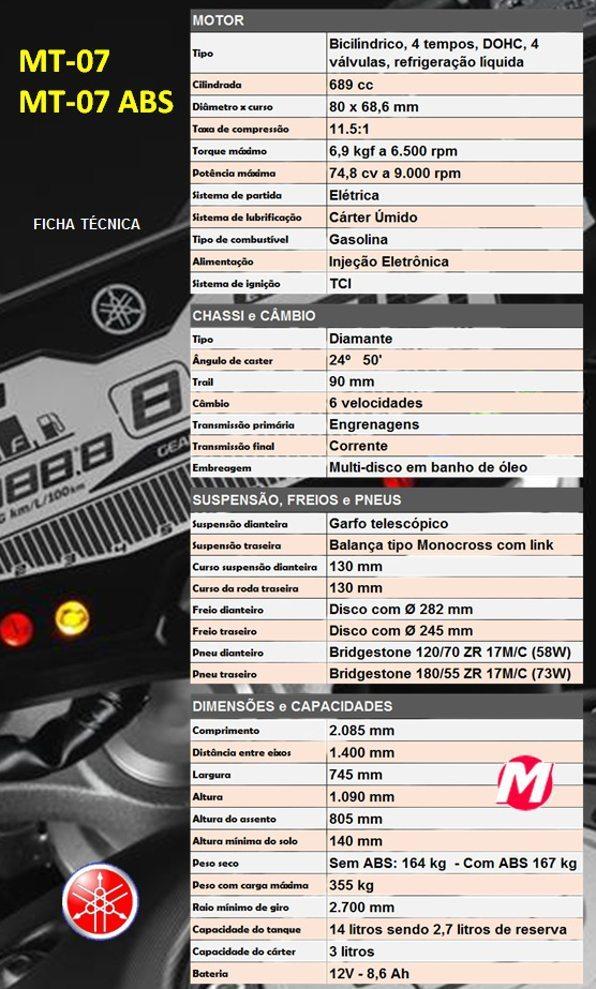 Yamaha_MT_07_FichTec