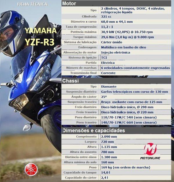 Yamaha_YZF_R3_FichTec2