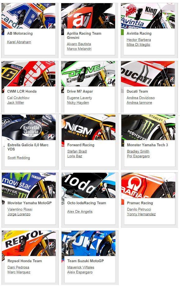 MotoGP™ - Equipes da temporada 2015