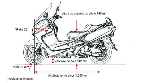 Geometria bastante agressiva para um scooter que para isso deve contar com uma estrutura bem feit