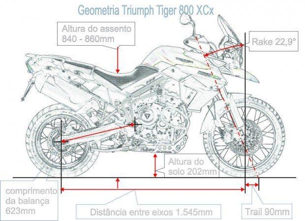 Essa XCx recebeu roda maior na frente e aumento do comprimento da balança traseira, então toda geometria mudou em relação ao modelo XRx