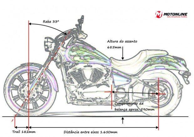 """Geometria radical em termos de custom, a roda 21"""" alivia o peso que o Rake e trail determinam na frente,"""
