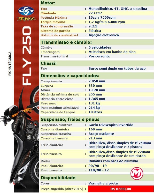 Traxx Fly 250 - Ficha Técnica