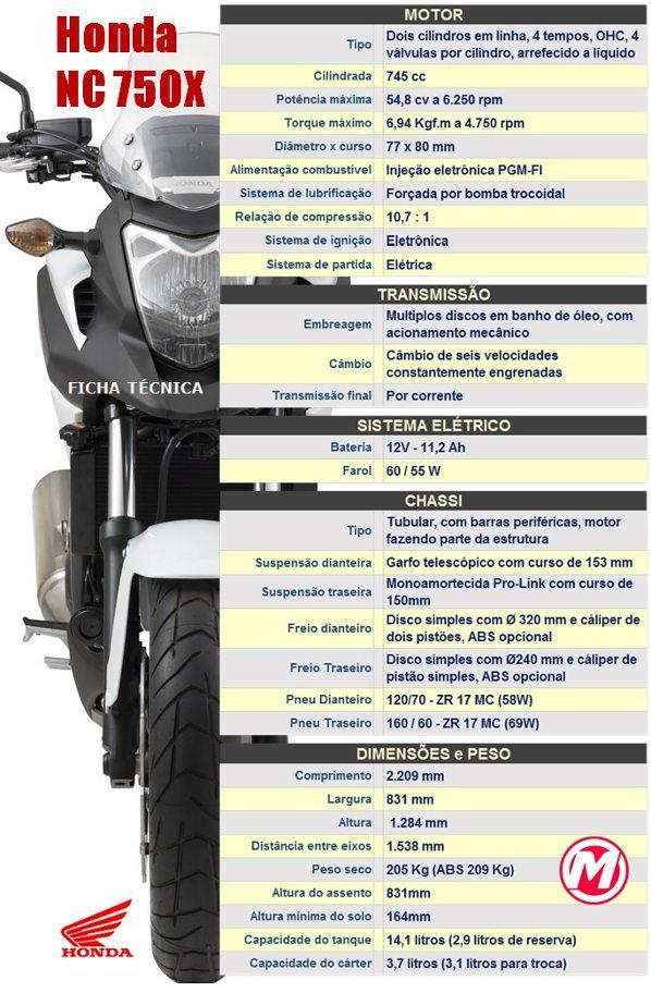 Honda NC 750X - Ficha Técnica