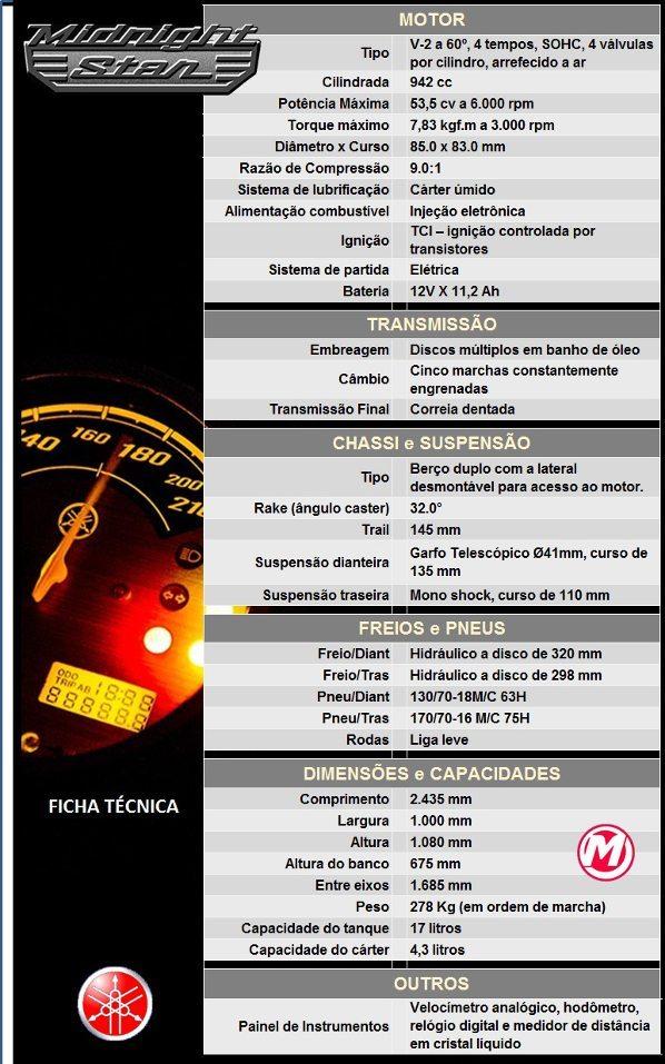 Yamaha_MidnightStar_FichTec