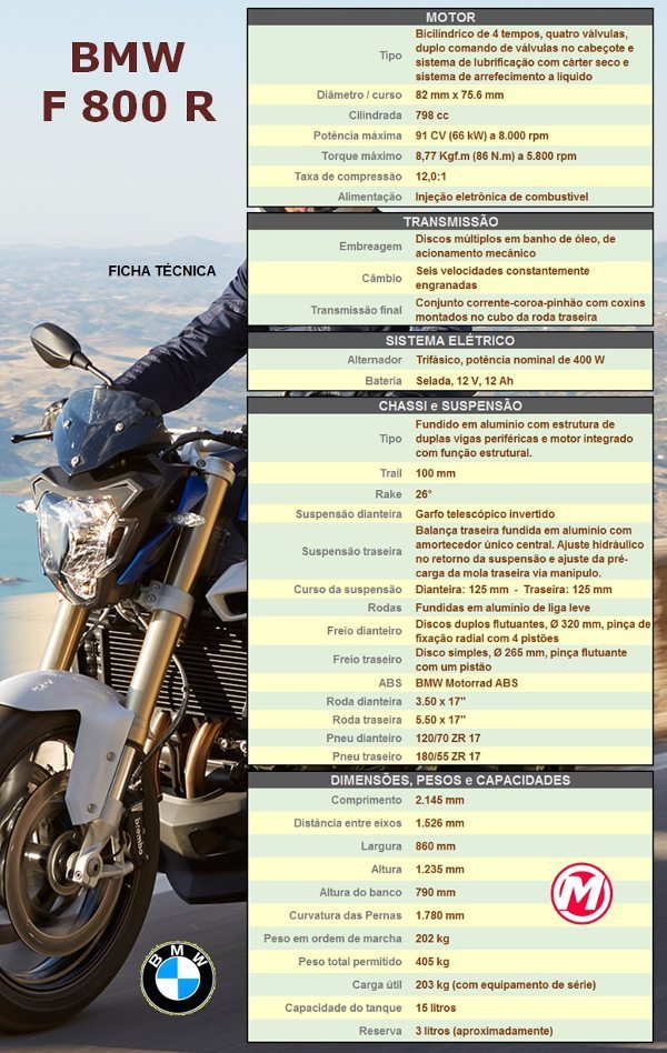 BMW_F800R_FichTec