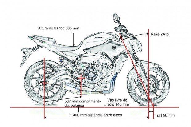 Geometria rápida por conta da pouca distância entre eixos - Boa de curvas essa moto