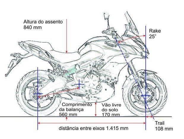 Geometria mesma do modelo anterior, agora tem respostas um pouco mais lentas por conta do maior peso