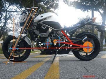 Diferença entre A e B e as medidas dos ângulos â e ê proporcionam neutralidade do chassi e progressividade na suspensão. Medida do off-set, trail e ângulo do rake (ataque da suspensão) proporcionam boa dirigibilidade.