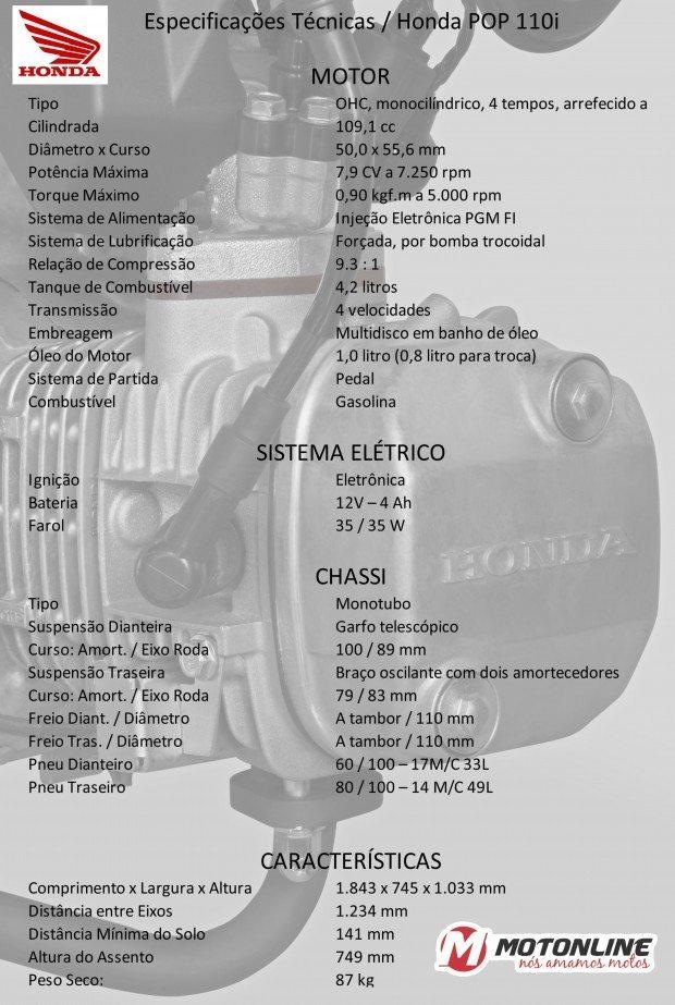 ficha-tecnica-honda-pop-110i