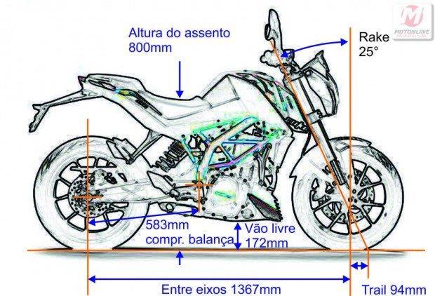 Geometria de uma pequena esportiva é implementada principalmente pela pequena distância entre eixos, de 1367mm – O resto acompanha, com o baixo rake e trail pequenos