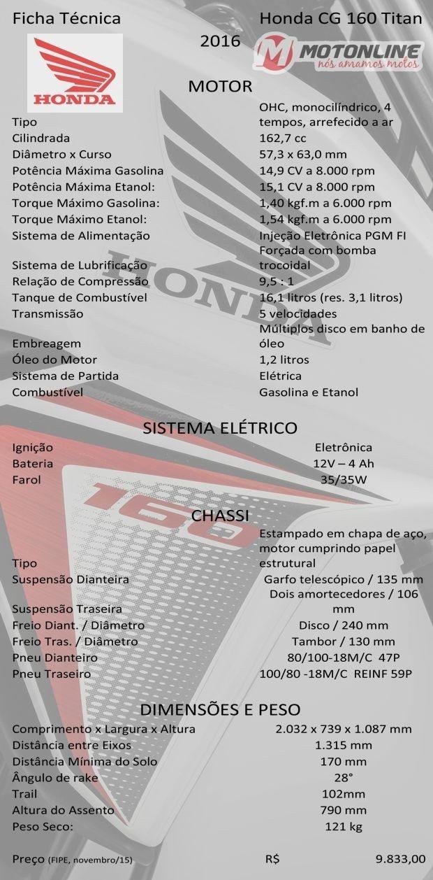 cg-titan-160-ficha-tecnica