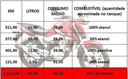 consumo-450x