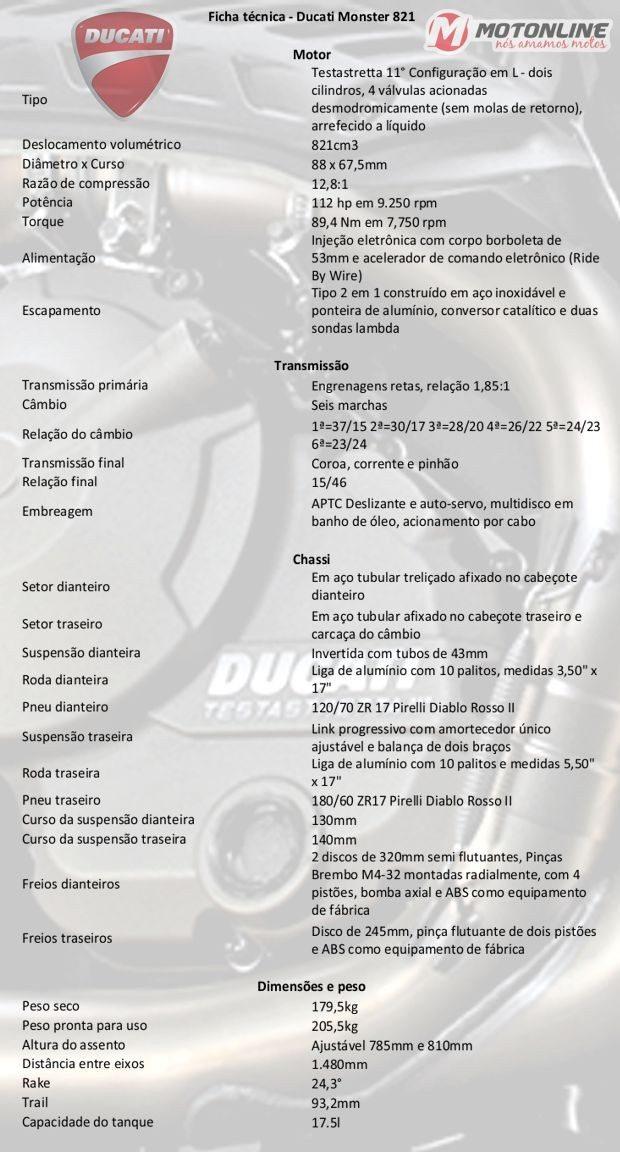 ficha-tecnica-ducati-monster-821