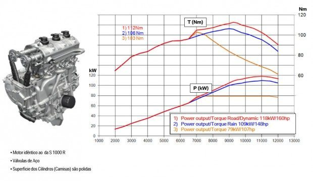 motor-potencia
