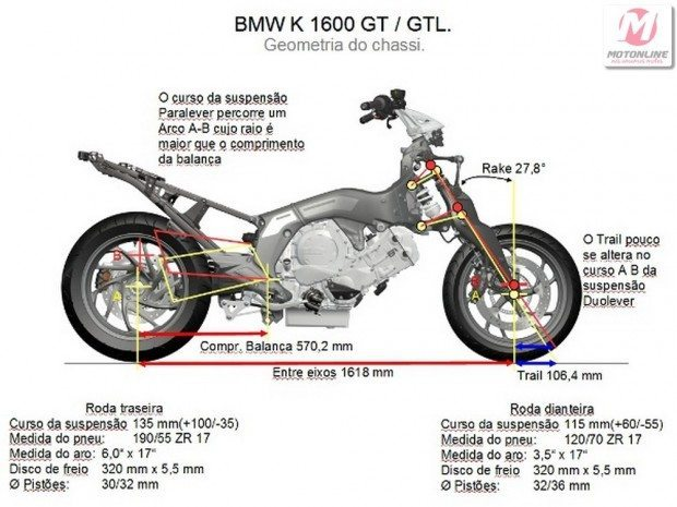 BMW K 1600 GT e GTL