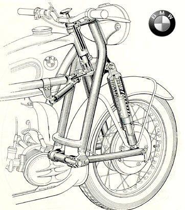 Sistema Earles da BMW usava uma balança do estilo das traseiras